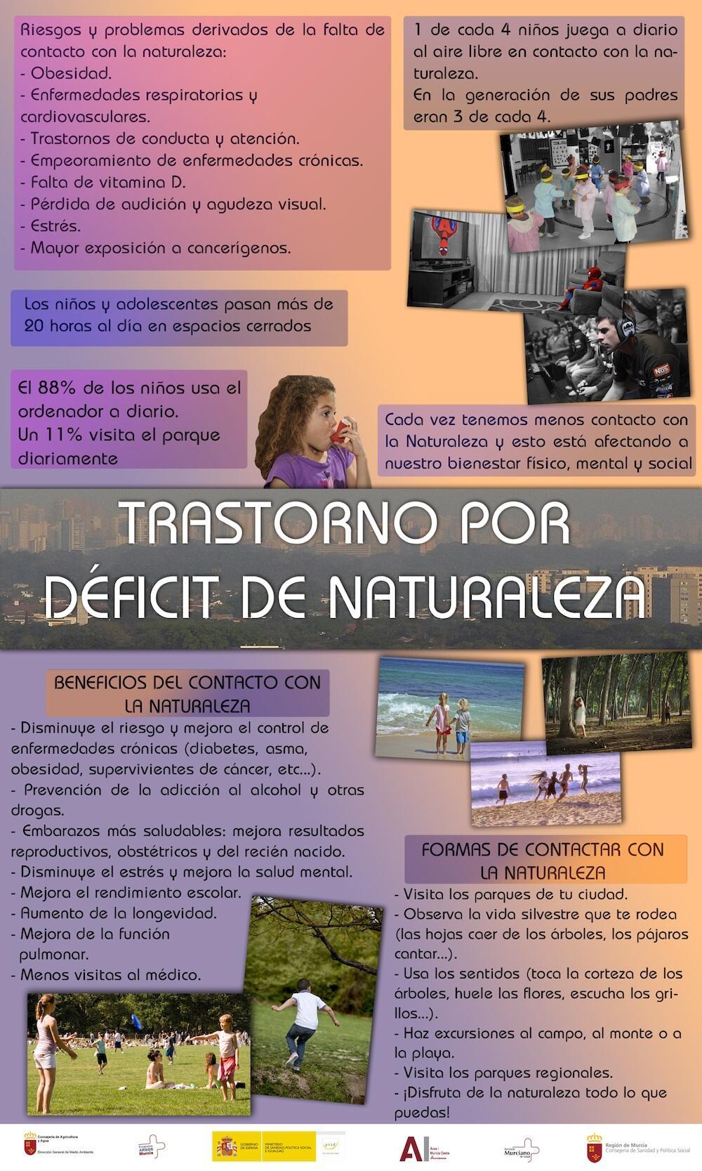 Trastorno por déficit de naturaleza
